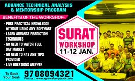 Technical Analysis Workshop