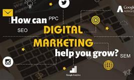 How Digital Marketing can help you Grow