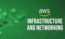 4 Hour Live Virtual Training on AWS Infrastructure and Networking