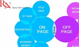 Best SEO company  In Mohali | Rnaura Services