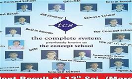 Gujarat 12th Standard Science Result 2019