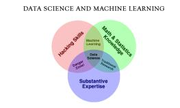 data-science-learning